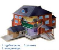 Системи за почистване на заведения и офиси